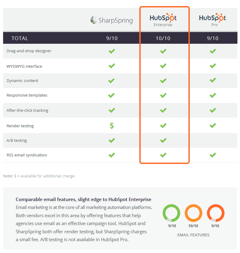 hubspot-for-msp